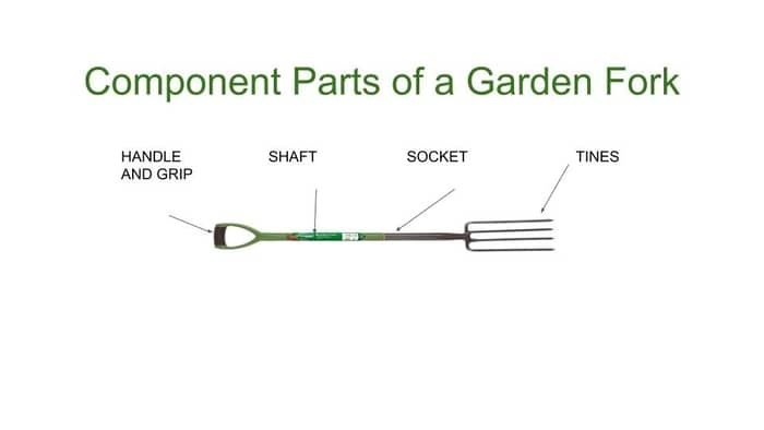 component parts of a garden fork