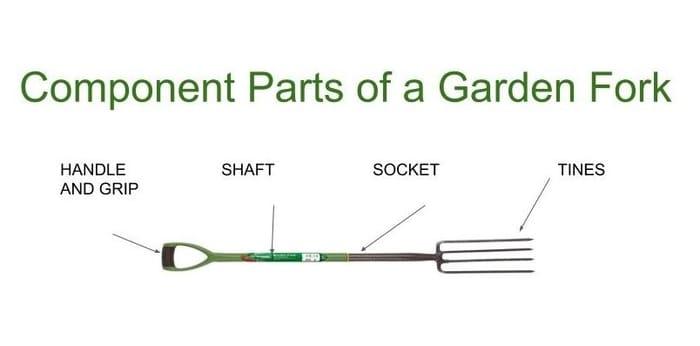 parts of a garden fork